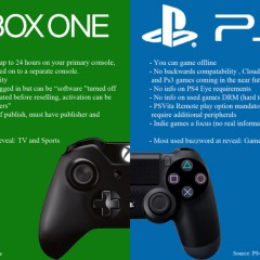 Sony PS4 First Look VS Xbox One